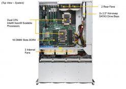 ReadyStor NAS4124PR