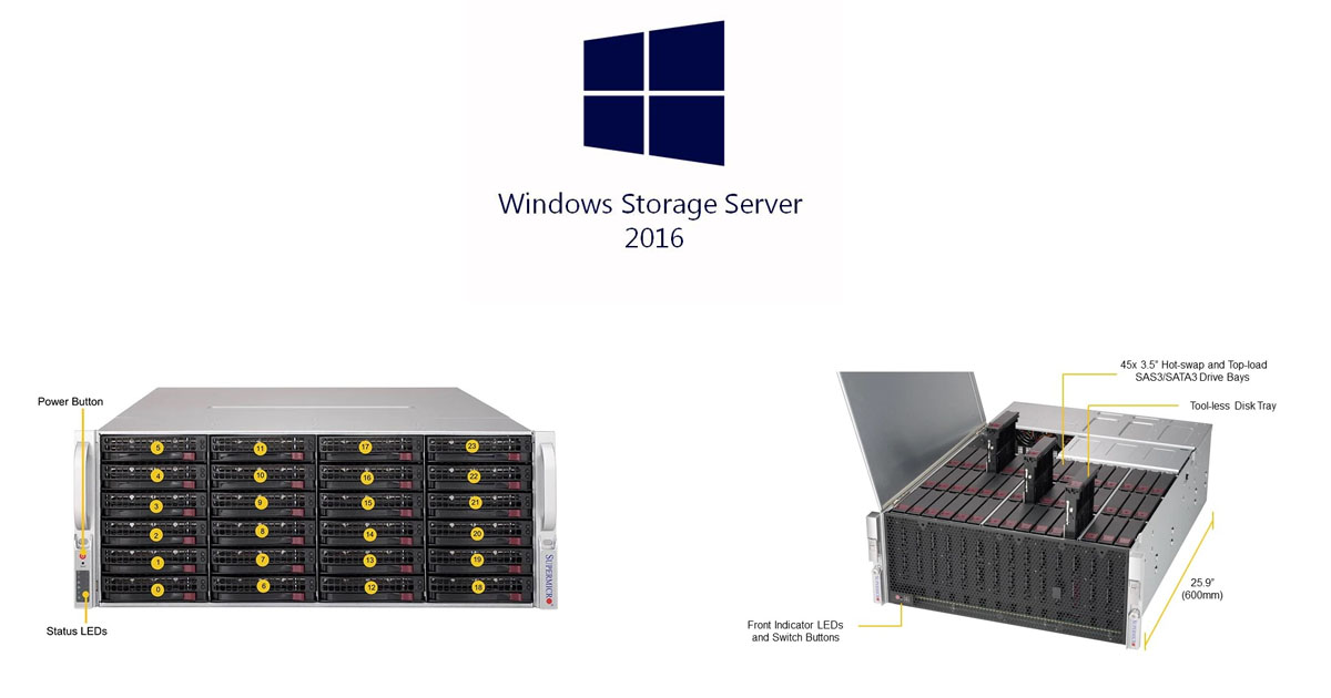 Microsoft Windows Storage Server 2016 với ReadyStor - Taknet Systems  Vietnam JSC